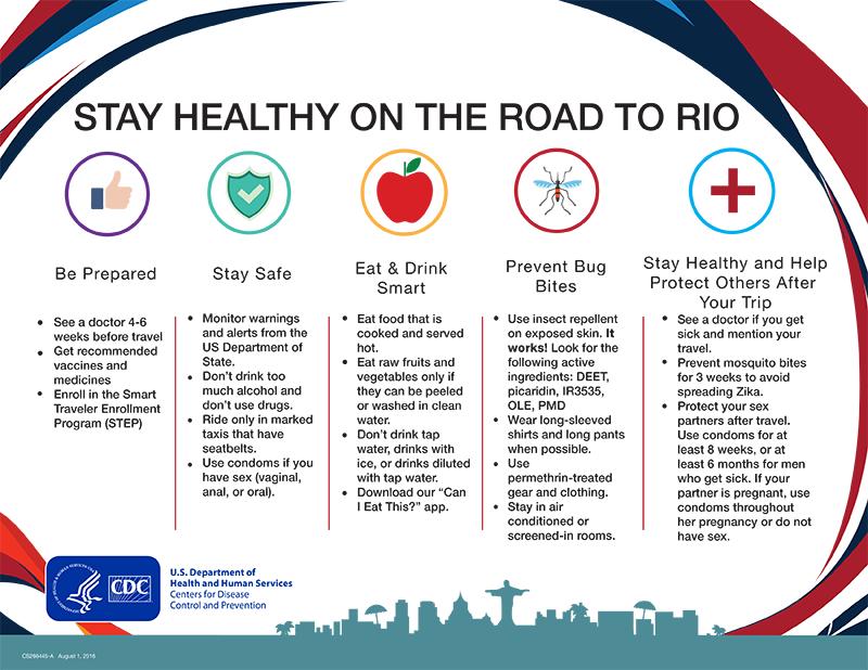 rio-olympics-infographic-800